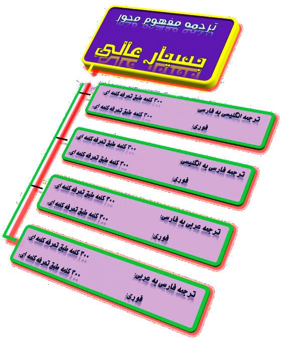 سایت و موسسه مرکز ترجمه تخصصی آنلاین مفهوم محور ترجمه انگلیسی به فارسی و فارسی به انگلیسی و ترجمه آنلاین عربی به فارسی و فارسی به عربی